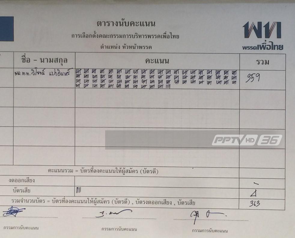 """ส่อง!ประวัติเส้นทางการเมือง """"วิโรจน์ เปาอินทร์"""" หัวหน้าพรรคเพื่อไทย คนใหม่"""