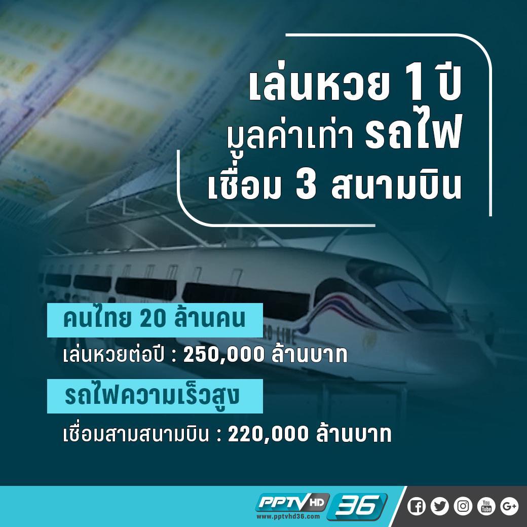 คนไทยเล่นหวย 1 ปี  มูลค่ามากกว่าโครงการรถไฟความเร็วสูง