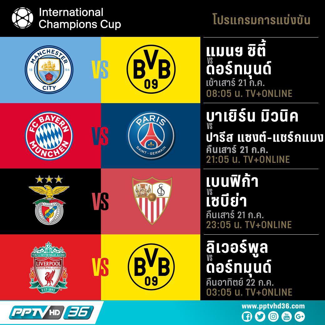 ฟุตบอล ICC รายการปรีซีซั่นที่ดีที่สุดในโลกลูกหนัง