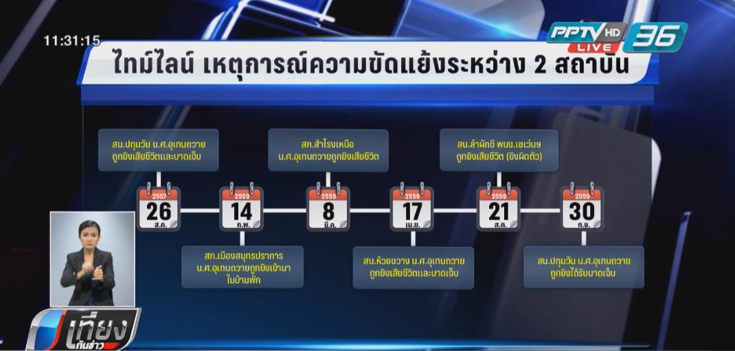 """4 ปี 15 คดี  ปมขัดแย้ง """"อุเทนฯ  – ปทุมวัน"""""""