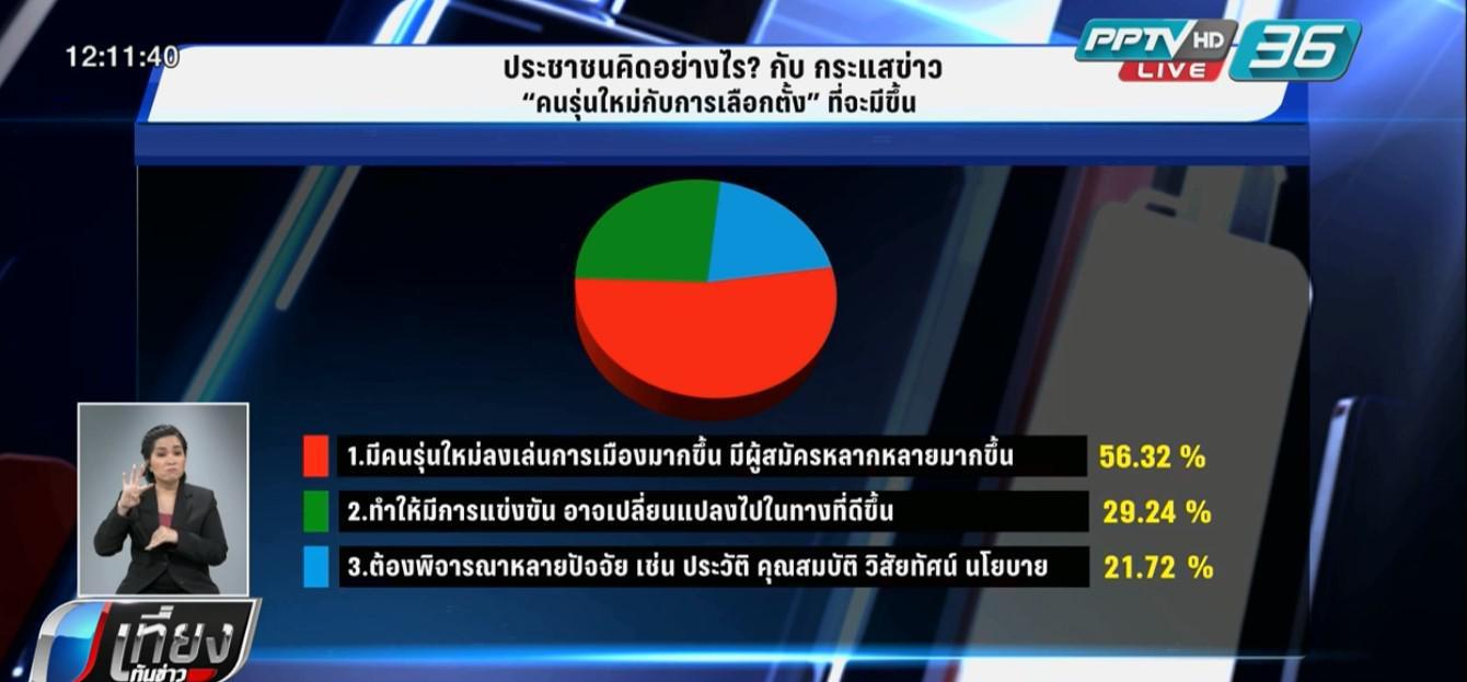 โพลเผยประชาชน 51% ขอความชัดเจนเลื่อนเลือกตั้ง