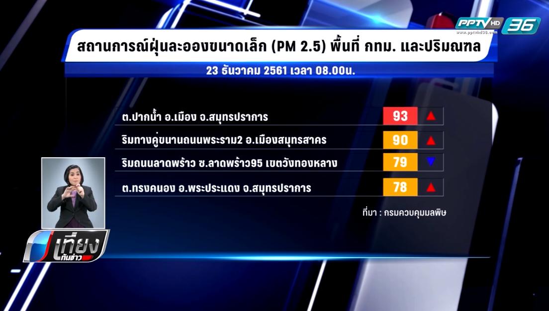"""พบ 20 พื้นที่ กทม. – ปริมณฑล """"ฝุ่น PM 2.5"""" เกินมาตรฐาน กระทบสุขภาพ"""
