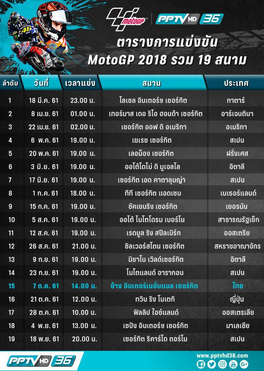 ตารางถ่ายทอดสด MotoGP 2018 ทั้งหมด 19 สนาม