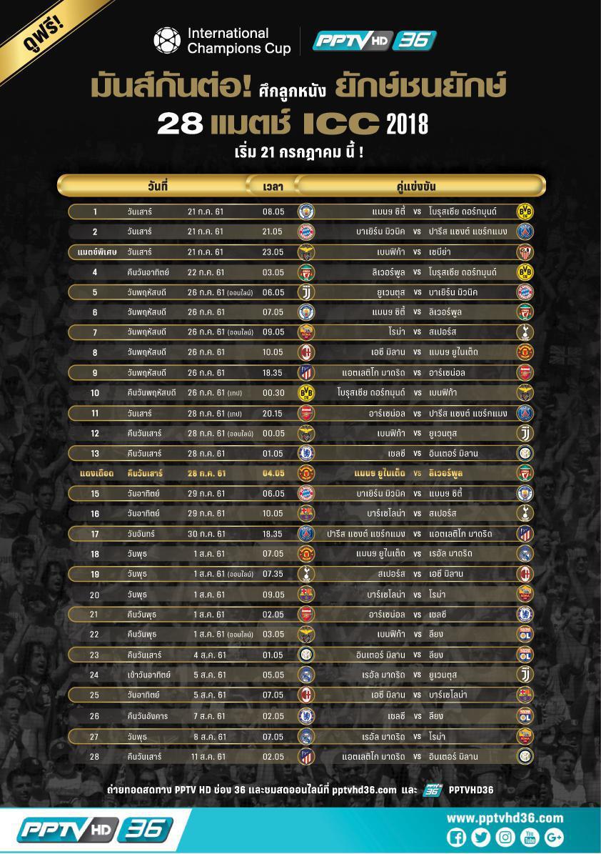 โปรแกรมฟุตบอล ICC 2018 รวม 28 แมตช์ พร้อมเวลาถ่ายทอดสด อัพเดทผลบอลและไฮไลท์ฟุตบอล