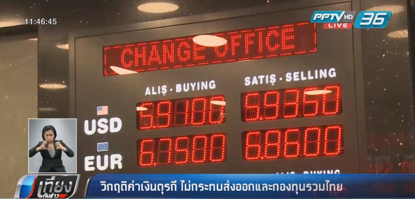 วิกฤตค่าเงินตุรกี ไม่กระทบส่งออกและกองทุนรวมไทย